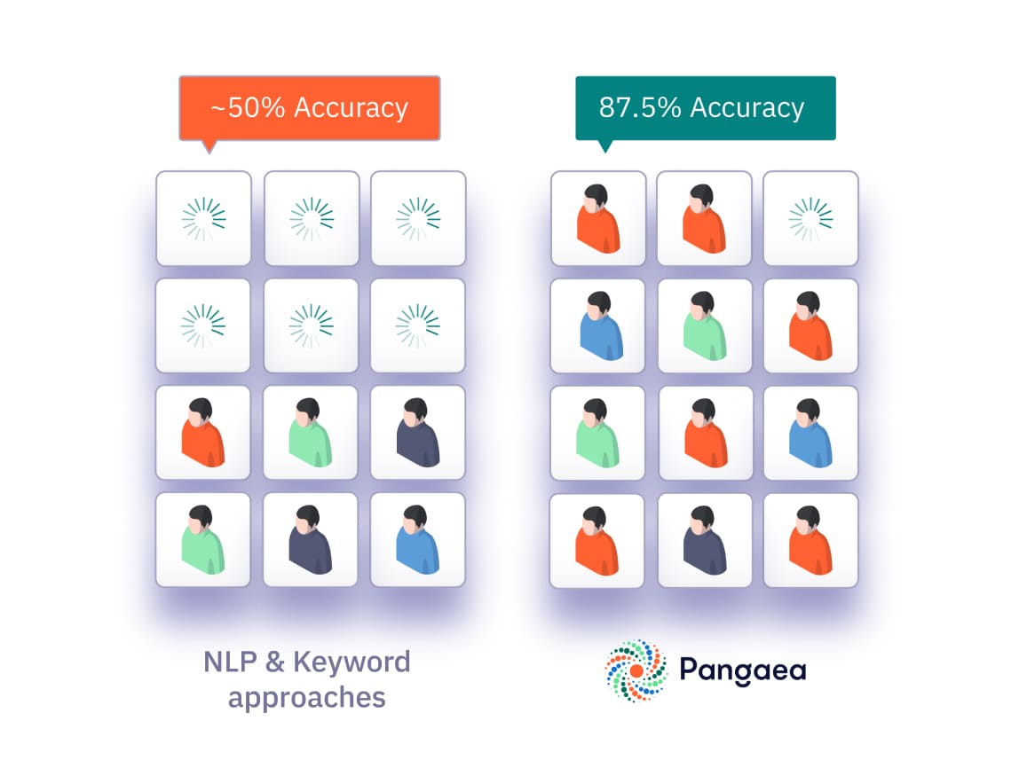 Pangaea Data appoints new CFO and three pharmaceutical experts as advisors